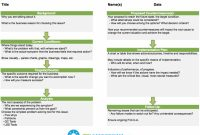 A  Template  Example  Lean Six Sigma Templates  Lean Six Sigma inside Improvement Report Template