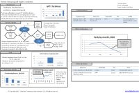 A Template  Free Download To Help You Make Better A Reports inside A3 Report Template