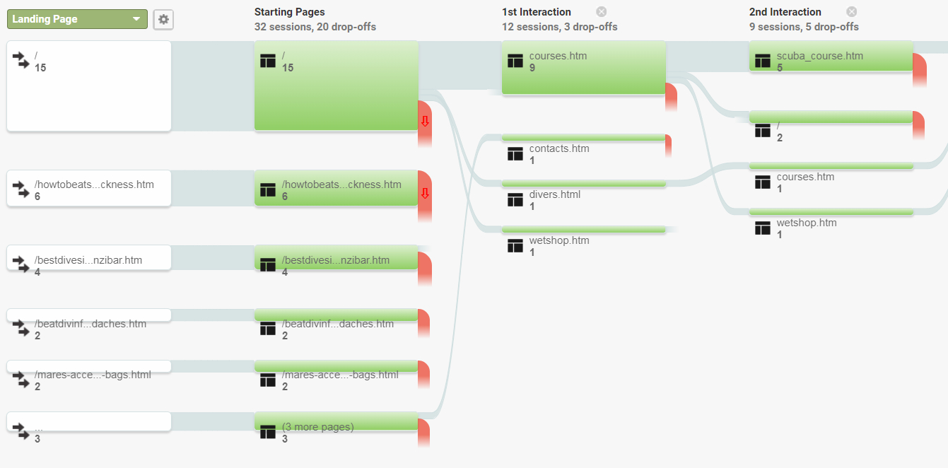 A Ux Review Template Anyone Can Use  Ux Planet In Ux Report Template