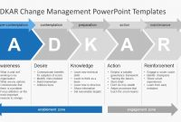 Adkar Change Management Powerpoint Templates inside Change Template In Powerpoint