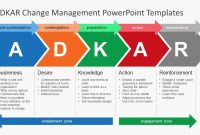 Adkar Change Management Powerpoint Templates  Slidemodel inside How To Change Powerpoint Template