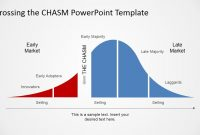 Adoption Curve With The Chasm Powerpoint Diagram  Slidemodel throughout Powerpoint Bell Curve Template