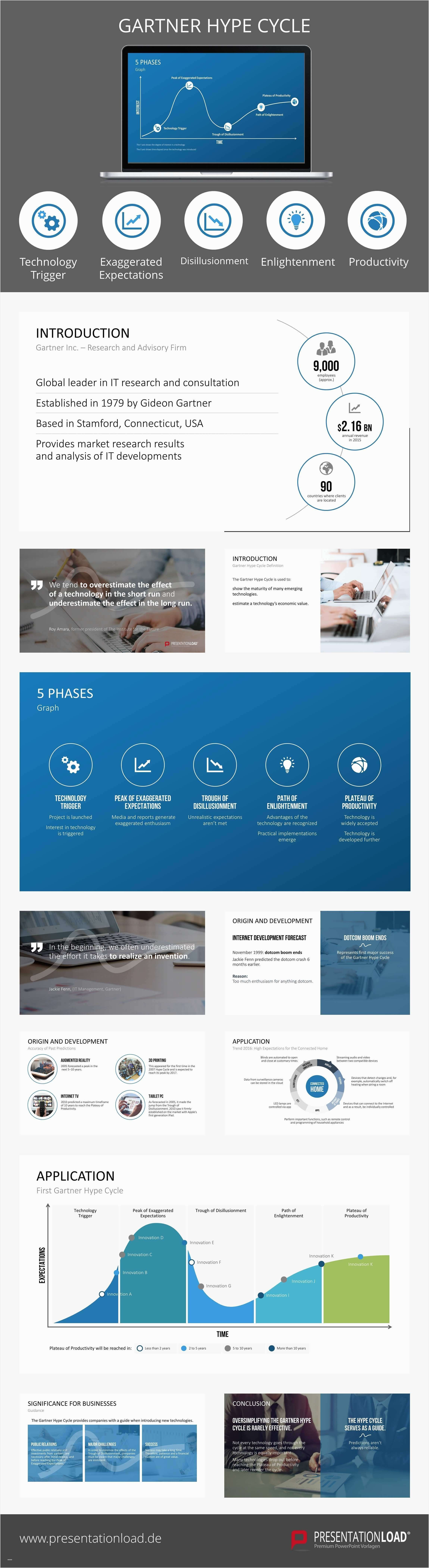 Ampad Business Card Templates  Caquetapositivo With Regard To Gartner Business Cards Template