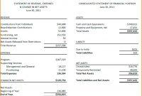 Annual Financial Report Example  Sansurabionetassociats regarding Llc Annual Report Template