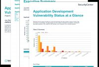 Application Development Summary Report  Sc Report Template  Tenable® inside Template For Summary Report