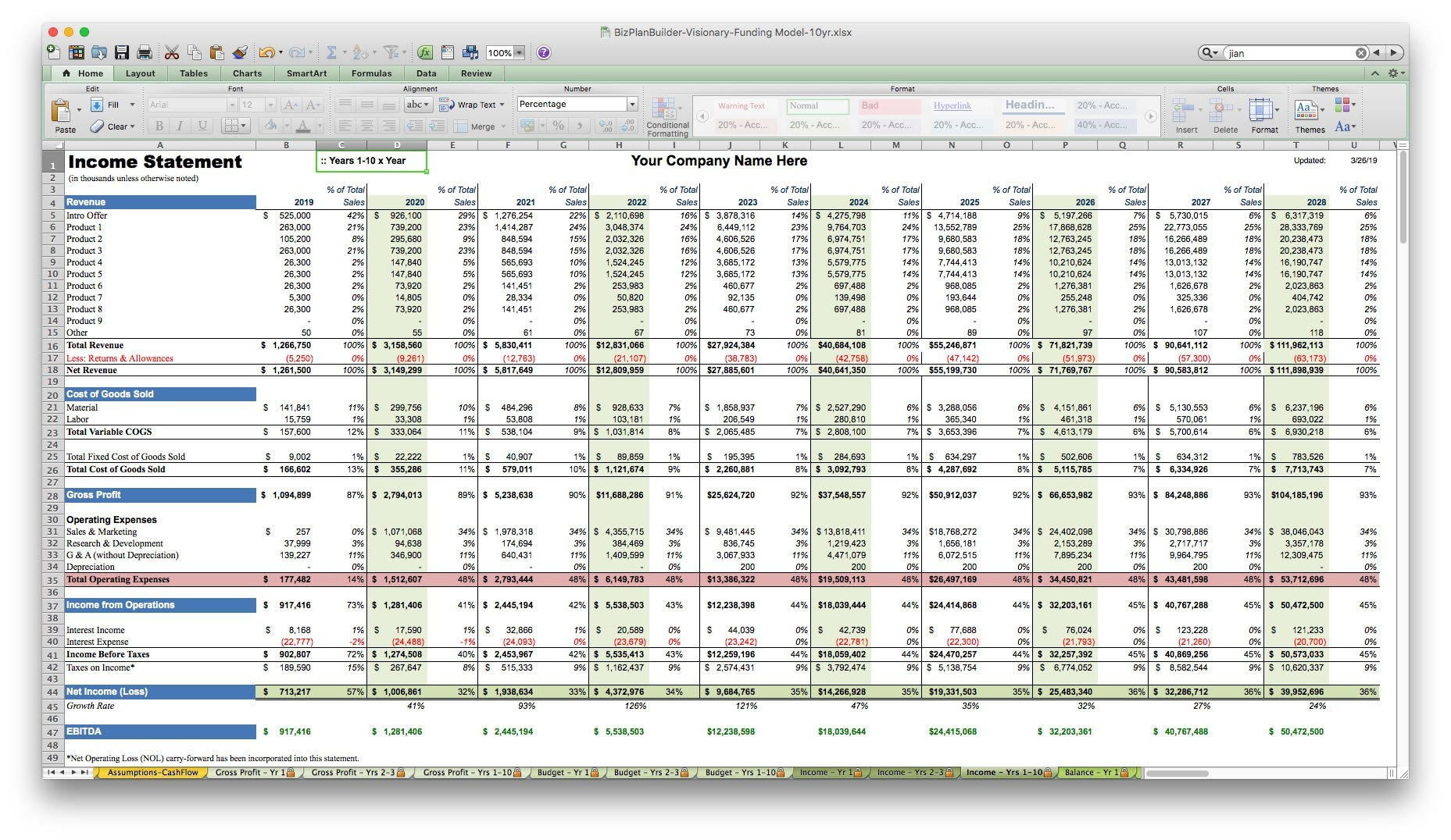 Archaicawful Business Plan Financial Projections Template Excel For Business Plan Financial Projections Template Free