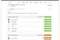 Automated Status Reports For Your Projects And Team Memebers with Project Status Report Email Template