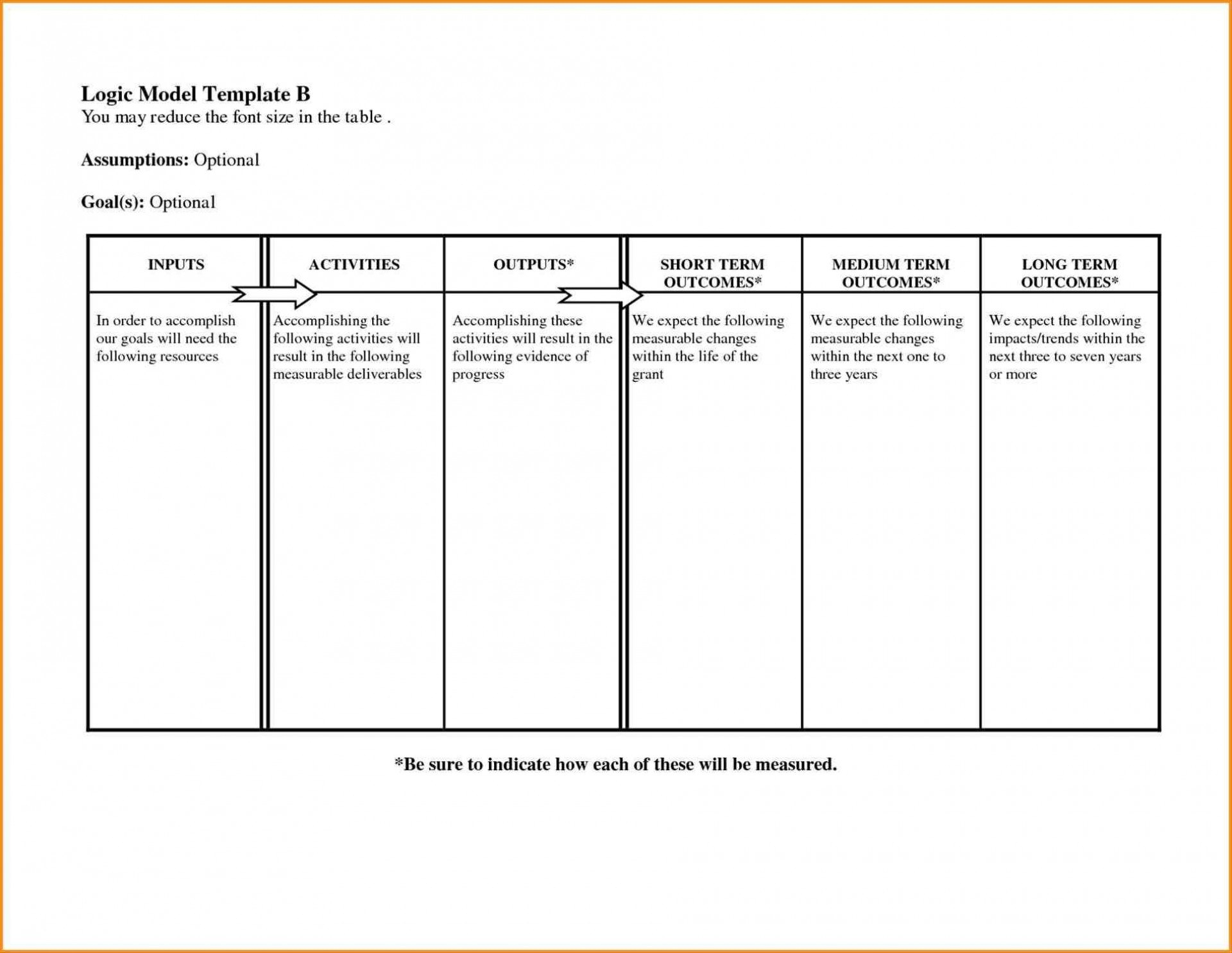 Awesome Logic Model Template Powerpoint Ideas Blank Resources Regarding Logic Model Template Word