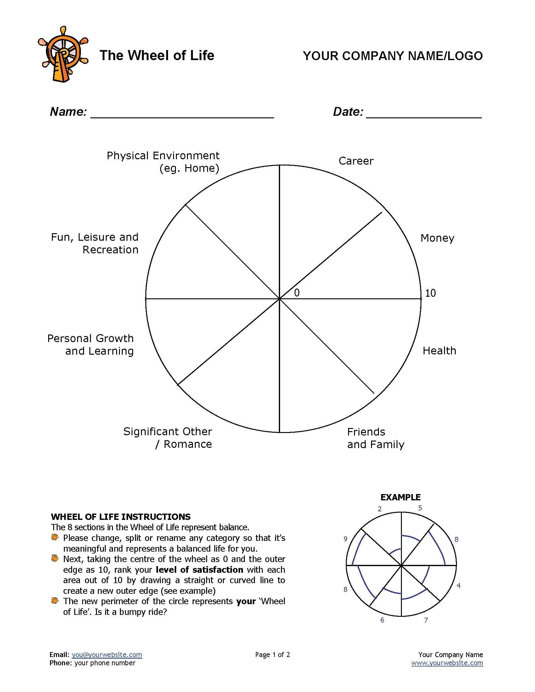 Awesome New Ways To Use The Wheel Of Life Tool In Your Coaching Intended For Wheel Of Life Template Blank