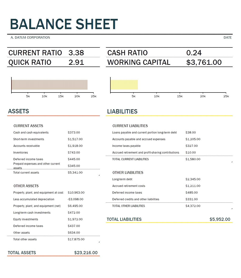 Balance Sheet Template For Small Business Free   Contesting Wiki With Regard To Balance Sheet Template For Small Business