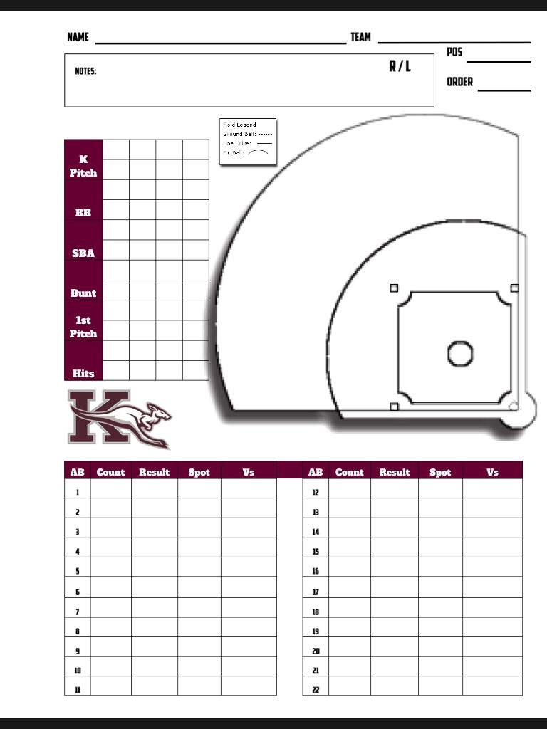 Baseball Scouting Chart  Baseball  Baseball Pitching Baseball With Regard To Baseball Scouting Report Template