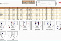 Baseball Statistics Spreadsheet Or Basketball Scouting Report pertaining to Basketball Scouting Report Template