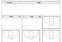 Basketball Scouting Report Sheet Template Excel Simple Ng Printable in Scouting Report Template Basketball