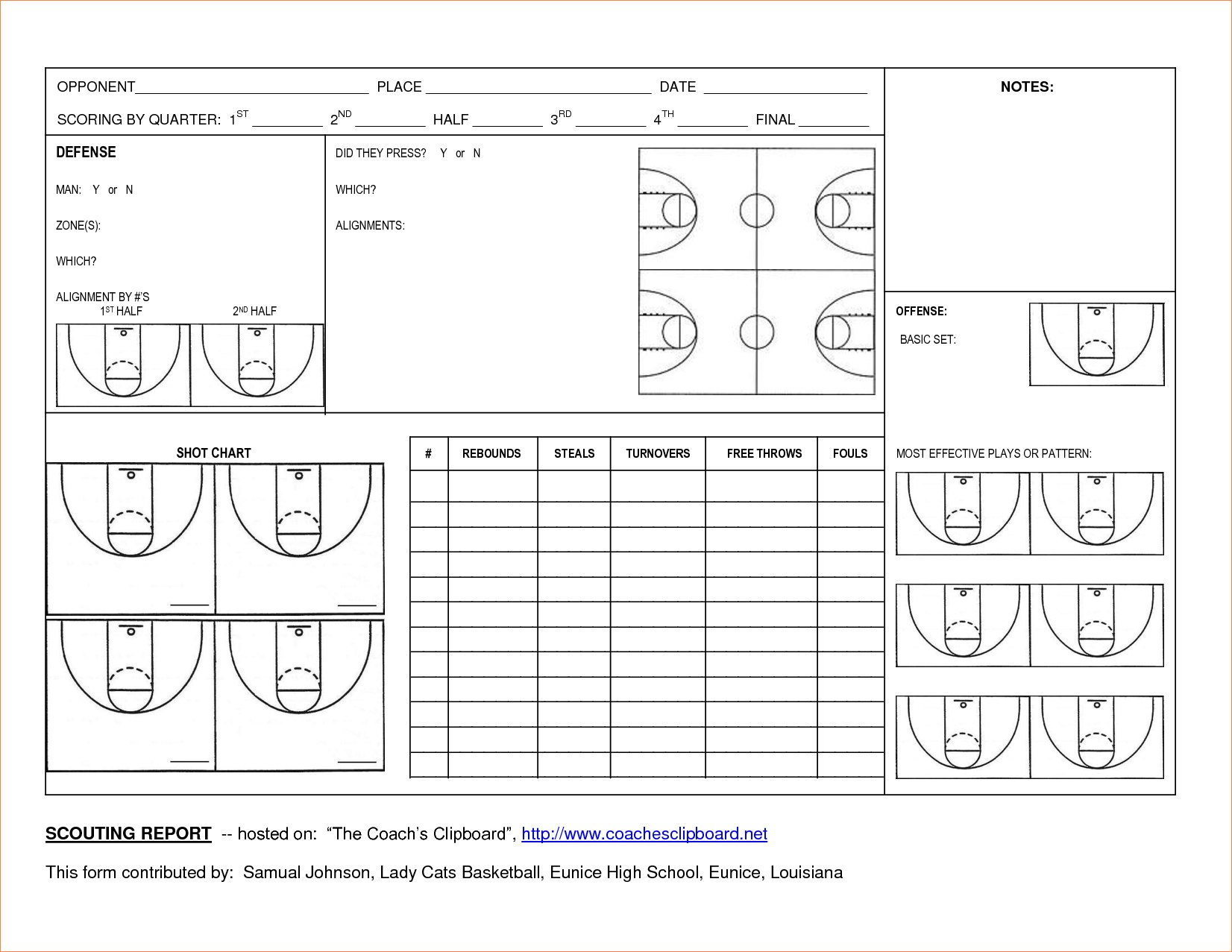 Basketball Scouting Report Template – Dltemplates With Scouting Report Template Basketball
