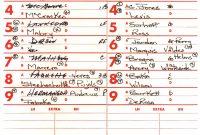 Batting Order Baseball  Wikipedia inside Softball Lineup Card Template