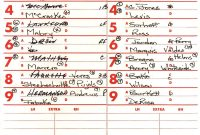 Batting Order Baseball  Wikipedia regarding Dugout Lineup Card Template