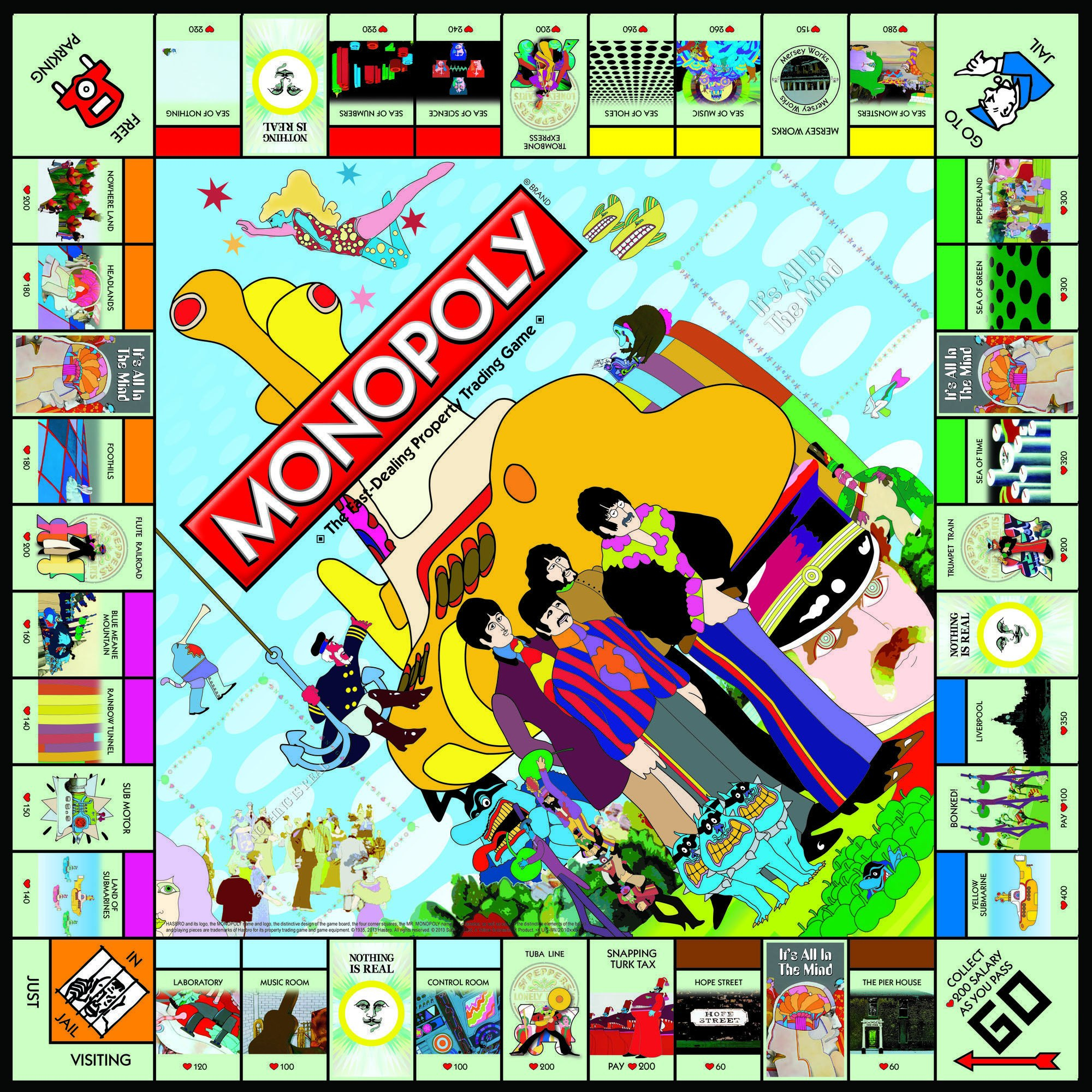 Beatles Monopoly Board  Games In   The Beatles Games For Monopoly Chance Cards Template