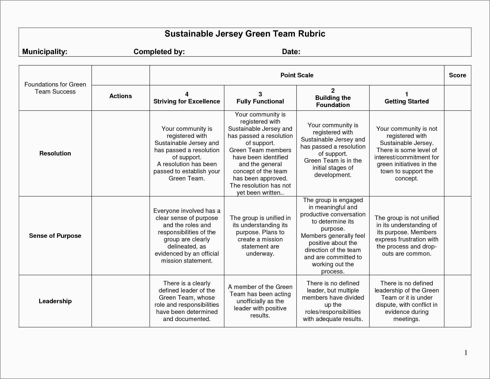 Beautiful Free Rubric Template  Best Of Template With Blank Rubric Template
