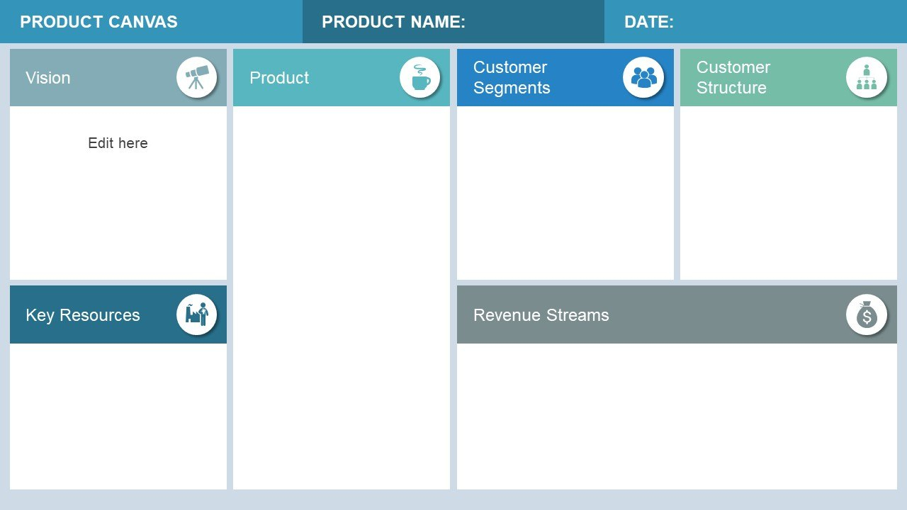 Best Editable Business Canvas Templates For Powerpoint With Regard To Business Model Canvas Template Ppt