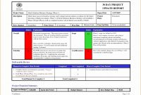 Best Of Status Report Template  Amarieartja inside Project Portfolio Status Report Template