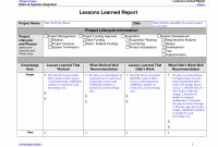 Best Project Lessons Learned Categories  Lessons Learnt Report within Lessons Learnt Report Template