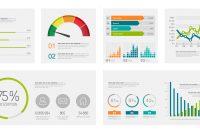 Bi Dashboards Mit Powerpoint  Excel  Presentationload inside Business Intelligence Powerpoint Template