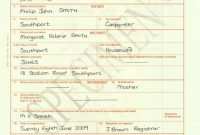 Birth And Adoption Certificates In England  Wales  Deed Poll Office throughout Birth Certificate Template Uk