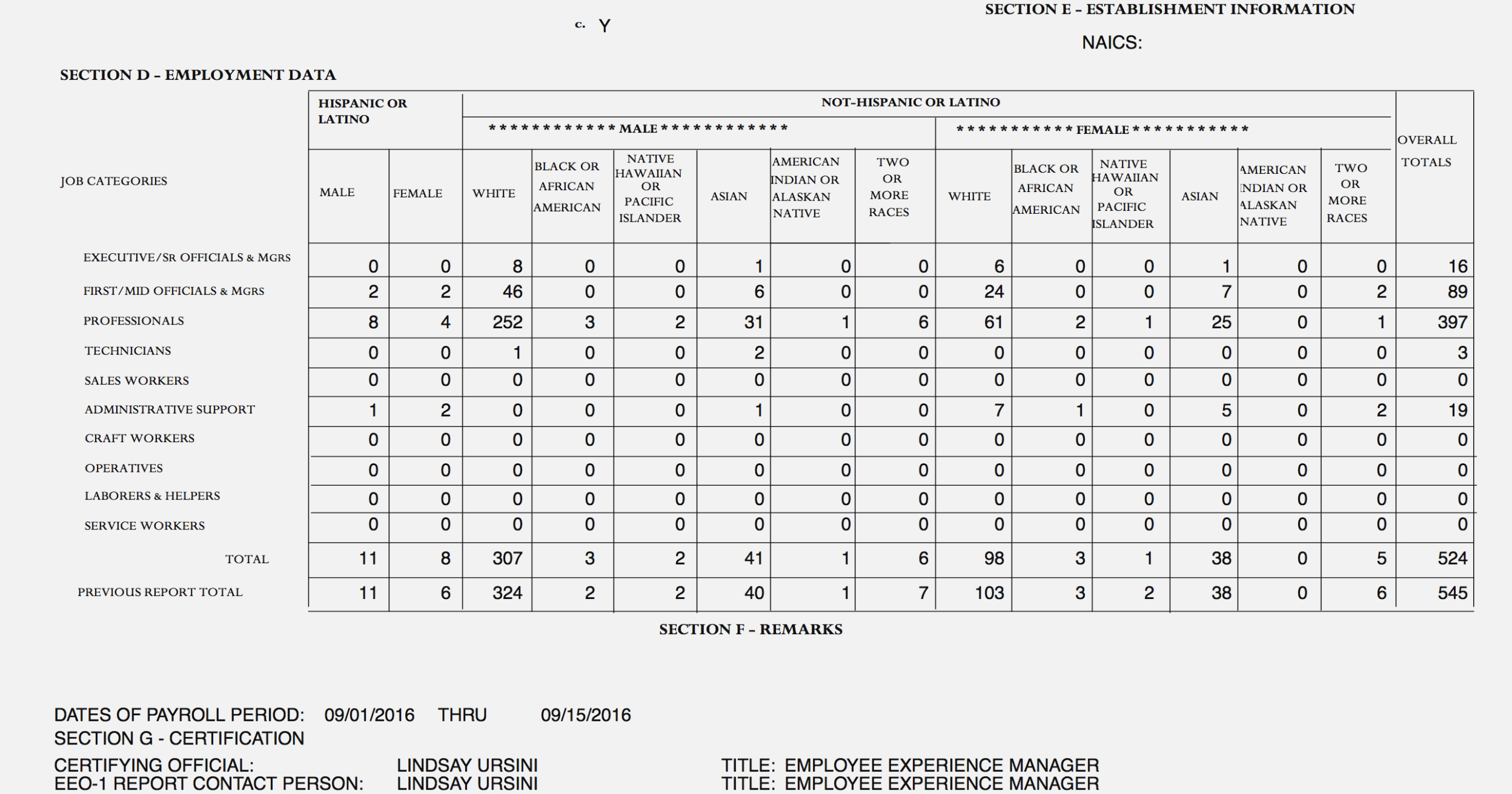 Blank Eeo  Form Athiy Khudothiharborcity Co Proposedeeo Revi Throughout Eeo 1 Report Template