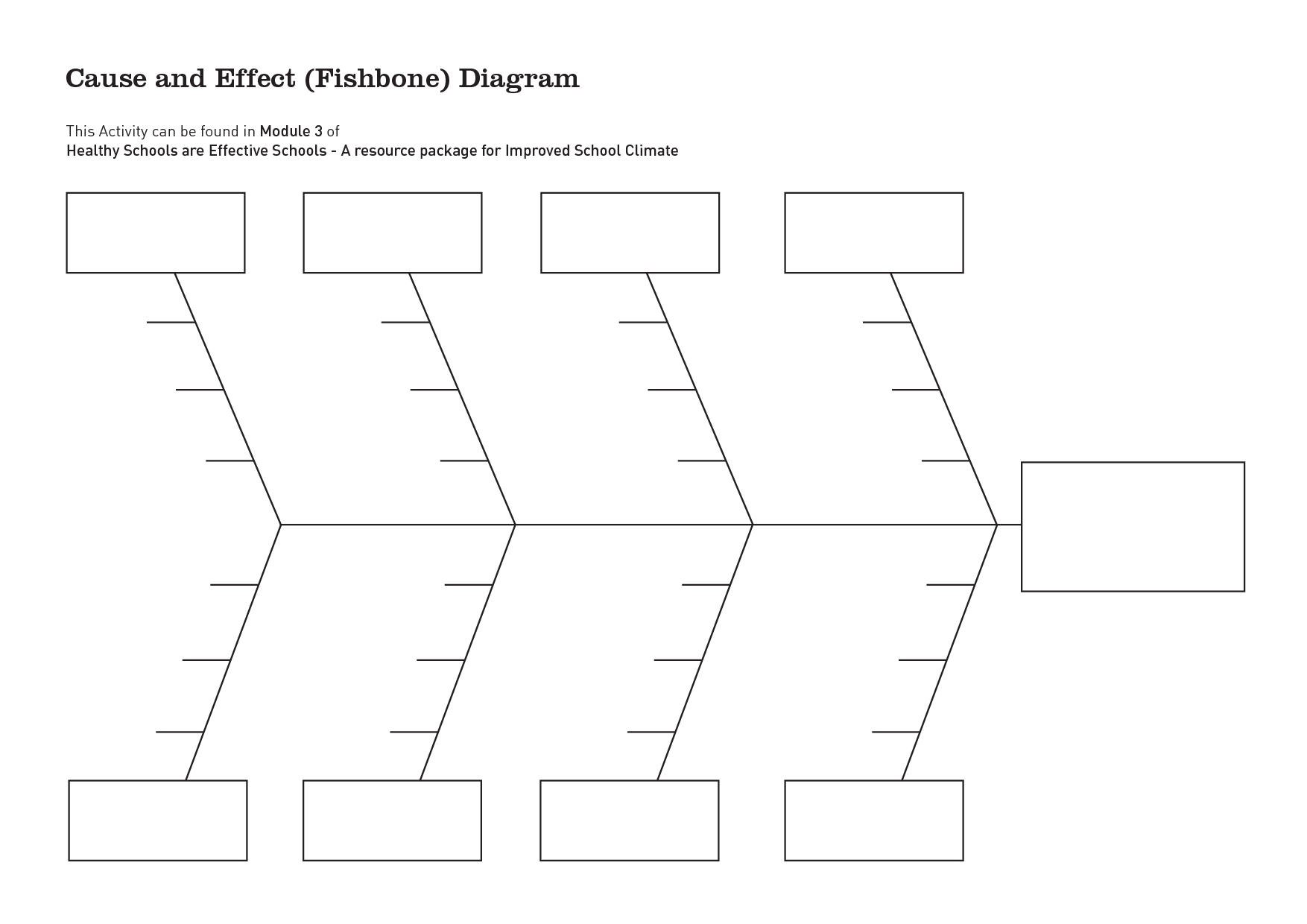 Blank Fishbone Diagram New  Template Ideas Cause And Effect With Regard To Ishikawa Diagram Template Word