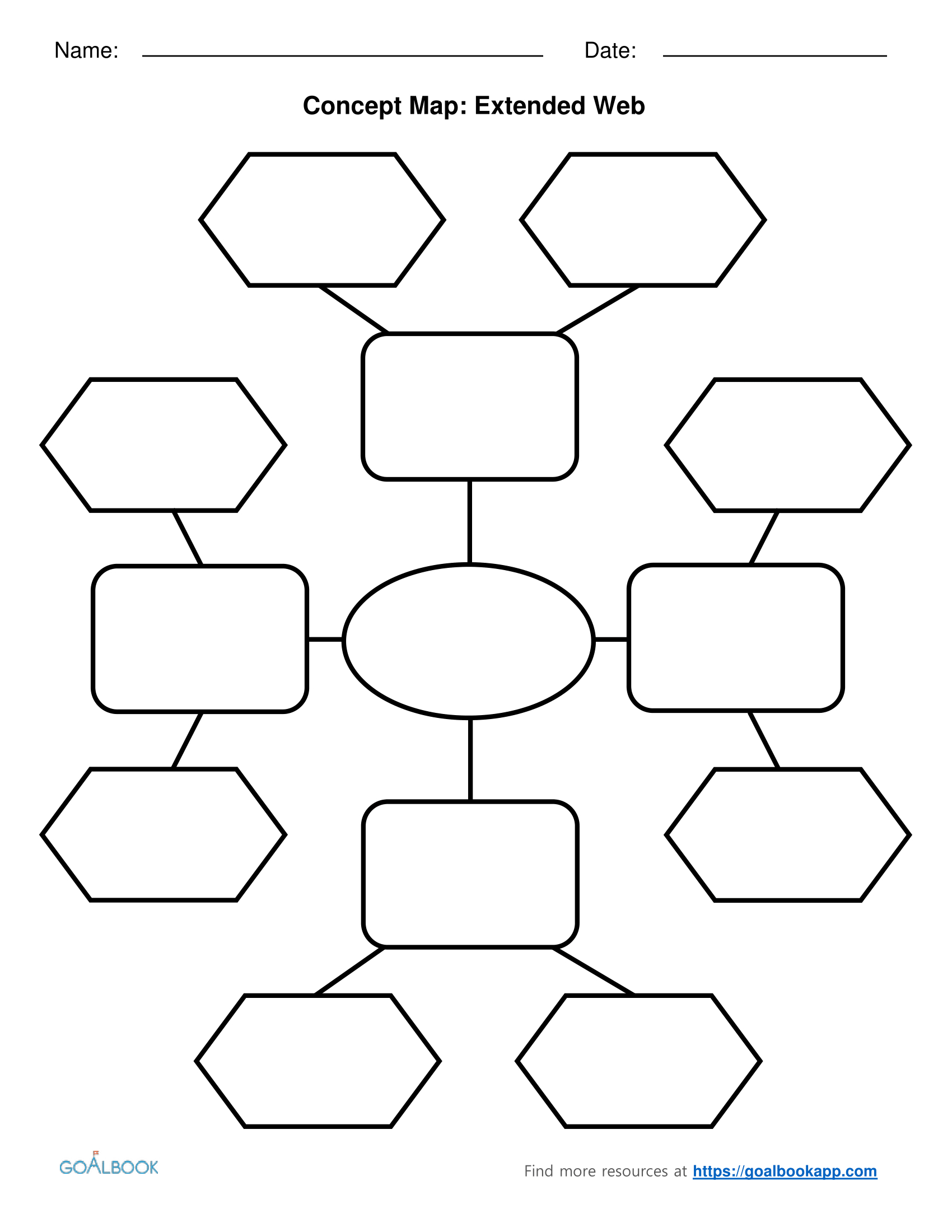 Blank Web Diagram  Wiring Diagrams Posts Intended For Blank Food Web Template
