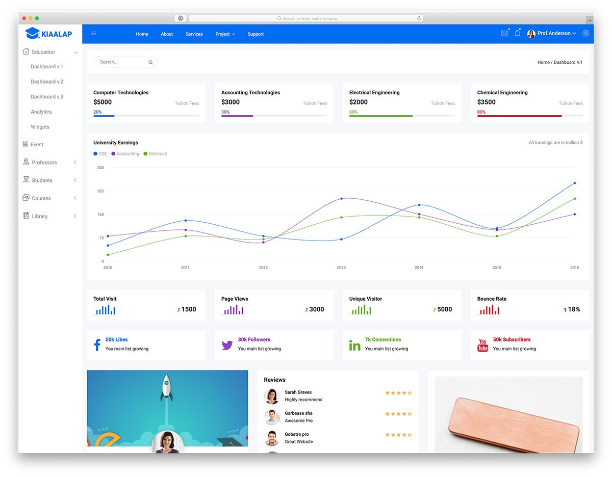 Bootstrap Admin Template Free Kiaalap Dashboard Exceptional With Horizontal Menu Templates Free Download