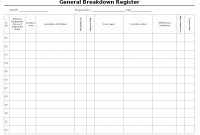 Breakdown Documentation Management regarding Machine Breakdown Report Template
