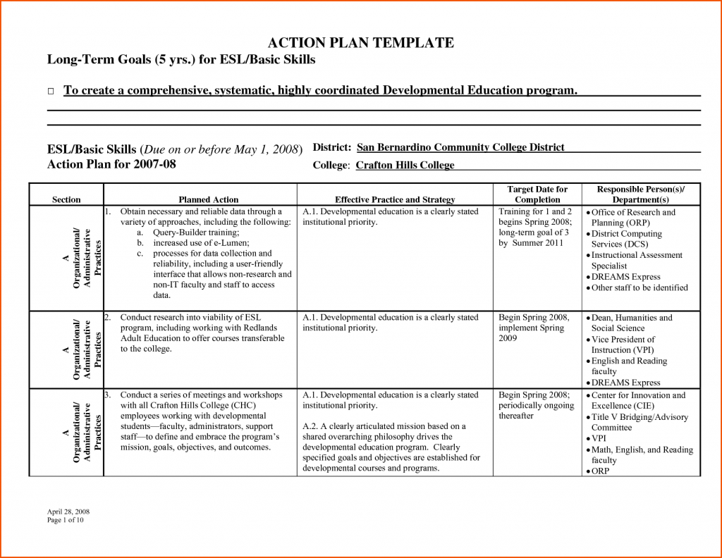 Brilliant Action Plan Template Example For Business Project With Pdf Inside Business Development Template Action Plan
