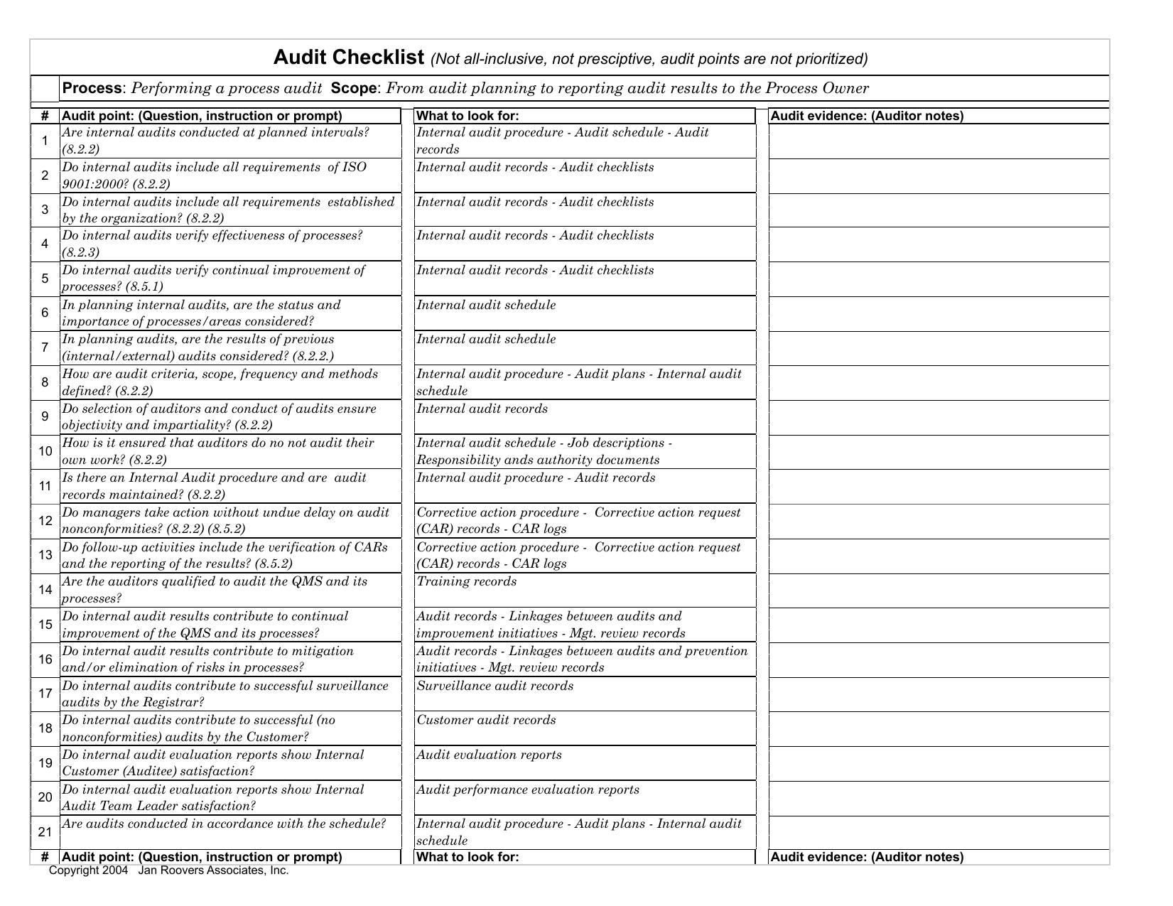 Business Audit Checklist Commercial Energy Form Associate Continuity Inside Business Process Audit Template