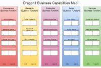Business Capabilities Map Original  Dragon throughout Business Capability Map Template