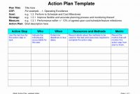 Business Development Plan Template Doc – Guiaubuntupt pertaining to Business Development Template Action Plan