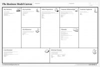 Business Model Canvas Beispiele Frisch Business Model Canvas Vorlage in Lean Canvas Word Template