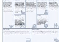 Business Model Canvas Template  A Guide To Business Planning for Osterwalder Business Model Template