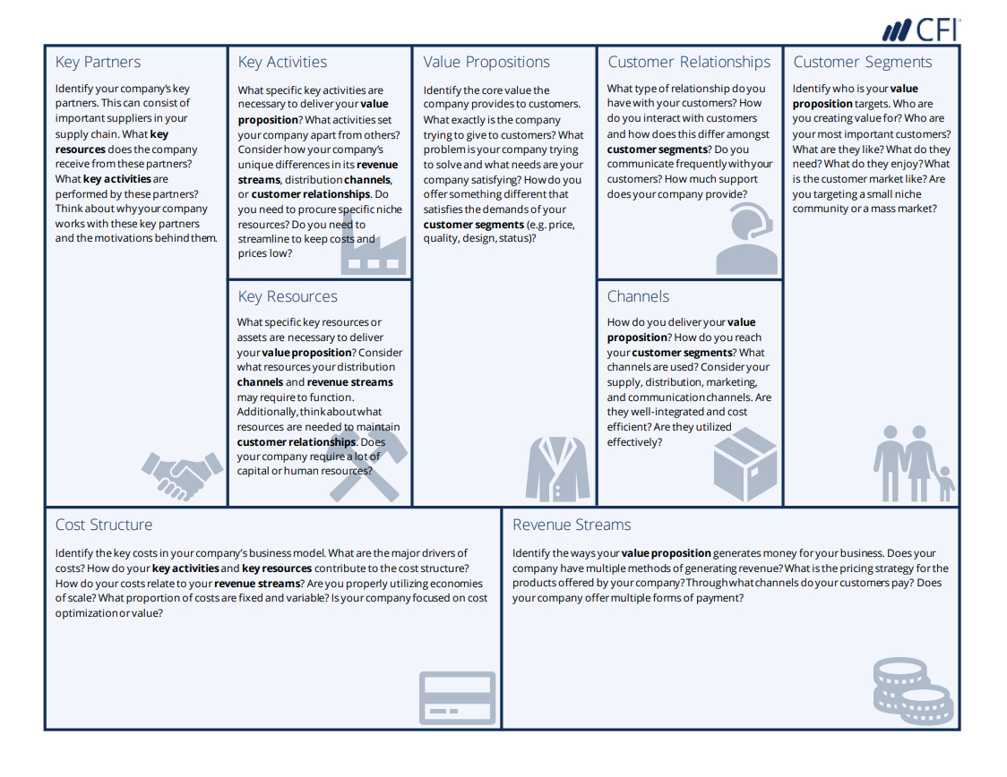 Business Model Canvas Template  A Guide To Business Planning Regarding Business Model Canvas Word Template Download