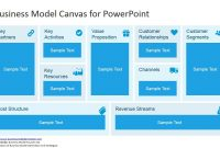 Business Model Canvas Template For Powerpoint  Slidemodel in Canvas Business Model Template Ppt