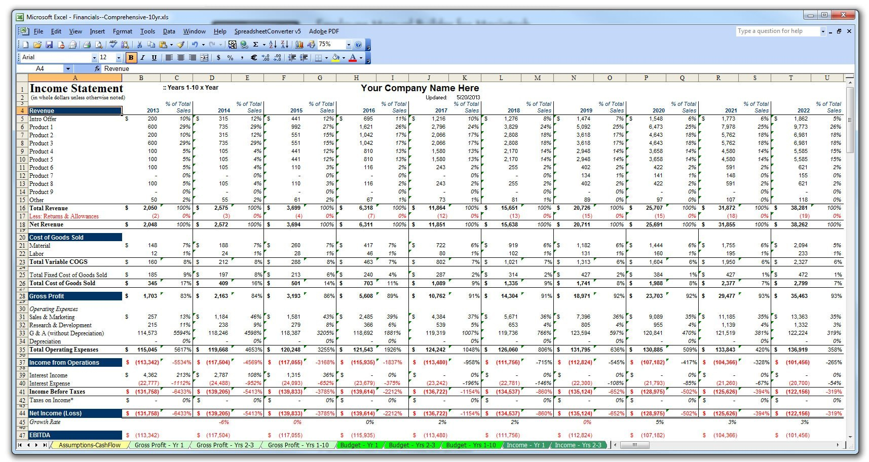 Business Plan Financial Template Pl Yr Stupendous Templates For For Business Plan Financial Template Excel Download