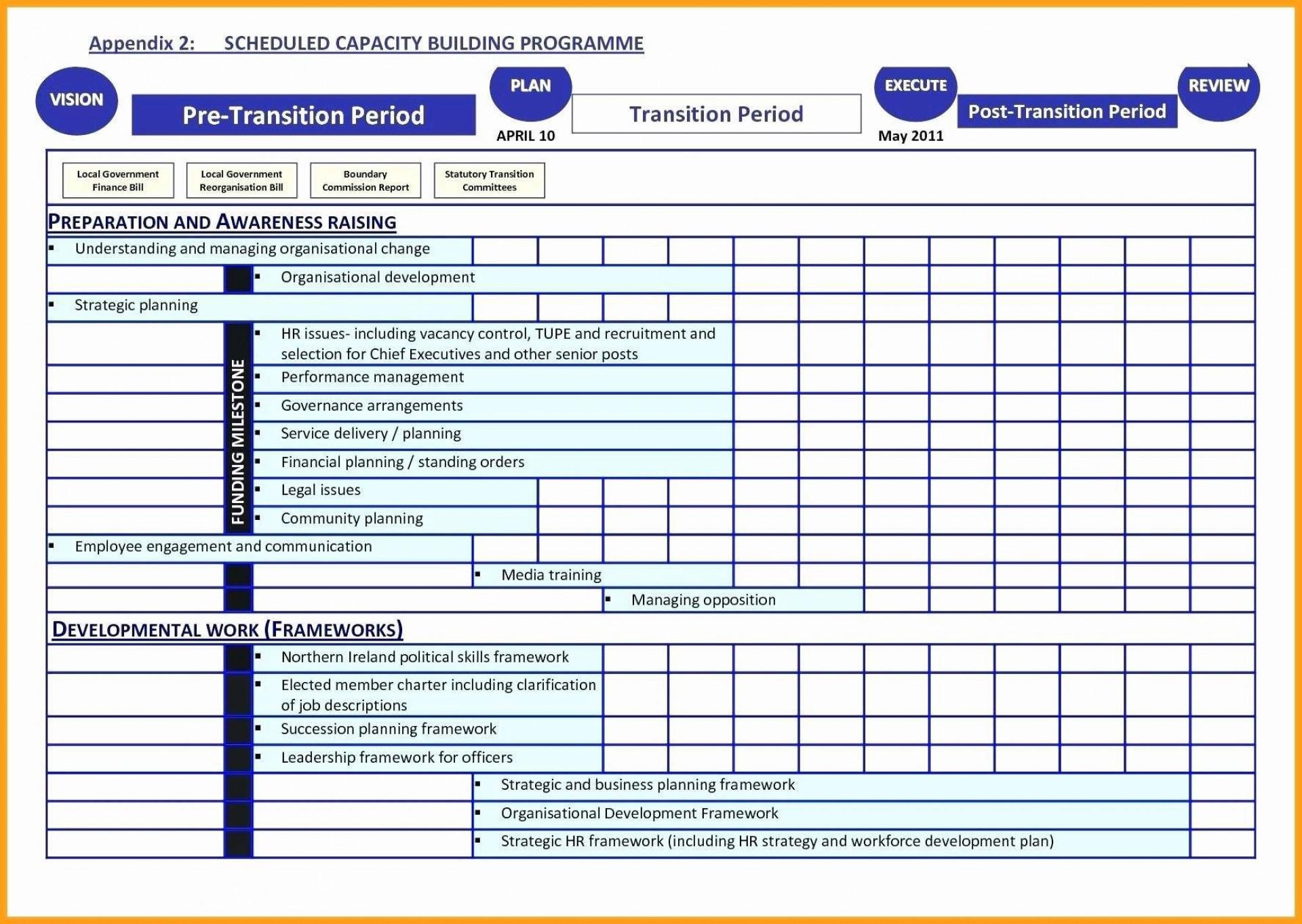 Business Plan Framework Template New Design ~ Tinypetition Pertaining To Business Plan Framework Template