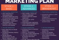 Business Plan Real Estate Agent Pdf And Writing For Commercial within Real Estate Agent Business Plan Template Pdf