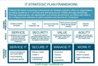 Business Plan Special Technology Framework Template Sweetboo With Business Plan Framework Template