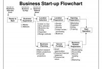 Business Plan Startup Template ⋆ Wwwscotlandbycamper with regard to Business Plan For A Startup Business Template