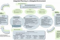 Business Restructuring Plan Template Plans Recruitment Strategy E in Business Reorganization Plan Template