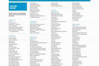 Business Service Catalogue Template  Caquetapositivo in Business Service Catalogue Template