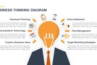 Business Thinking Diagram Template For Powerpoint And Keynote regarding Business Intelligence Powerpoint Template
