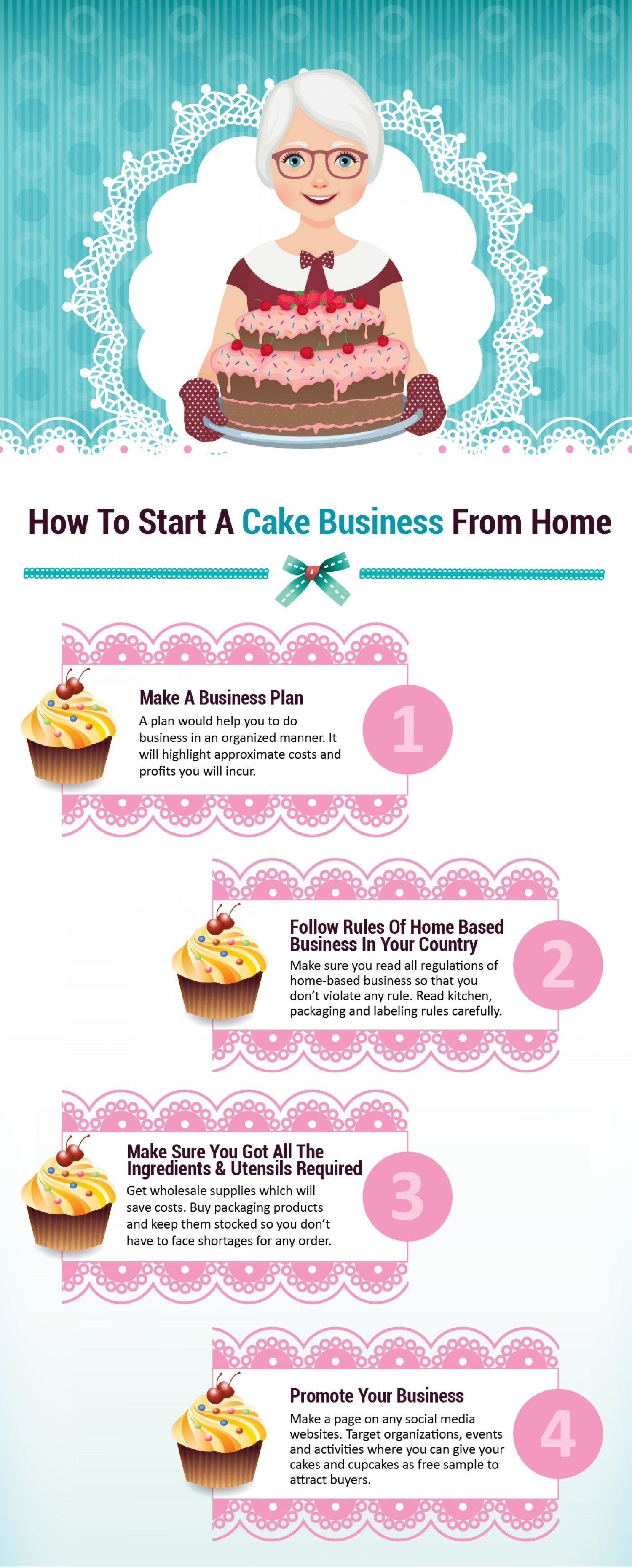Catchy And Cute Cake And Cupcake Business Names  Biz Junky Within Cake Business Plan Template
