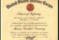 Certificate Of Appreciation Usmc  Sansurabionetassociats within Officer Promotion Certificate Template